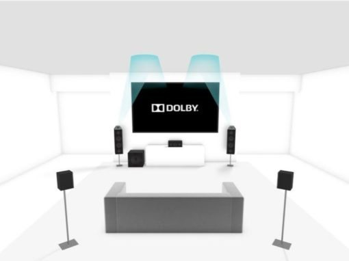 Experience Dolby ATMOS